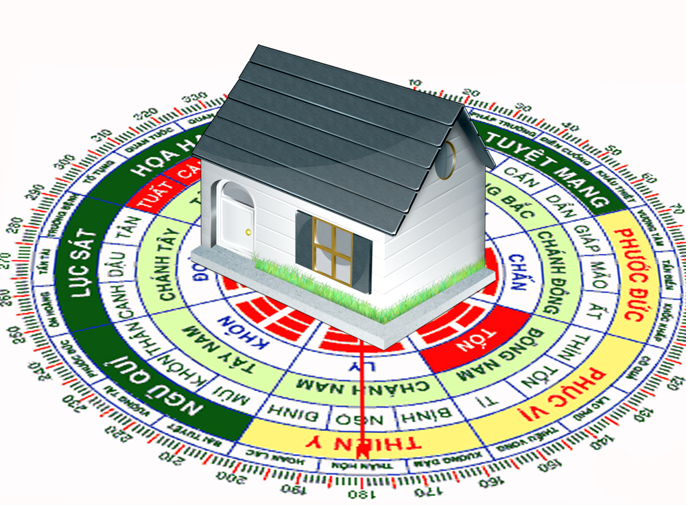 một vài chia sẻ về xác định Kích thước nhà ở theo Phong thuỷ